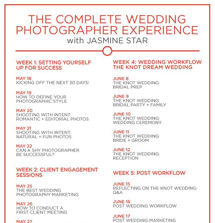 What To Register For Wedding.In Just One Week Jasmine Star